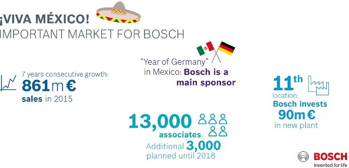 bosch-mexico-1