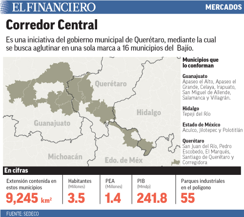 "The Central Corridor is an international industrial, commercial, and service providing project, aiming to: Increase economic and sustainable development Attract domestic and foreign investment Simplify and standardize the process of opening businesses Strengthen the value chains of 21 municipalities in five states"". (Photo: elfinanciero.com.mx)"