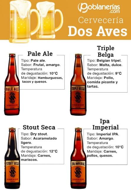 Image: poblanerias.com