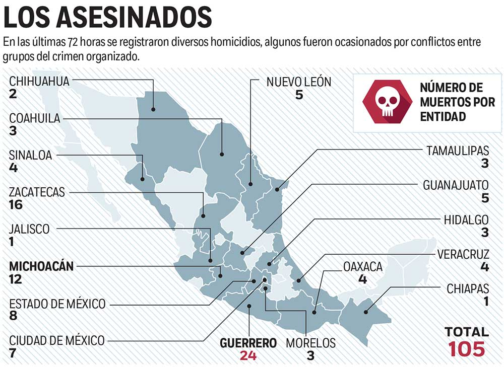 murders-mexico-2016