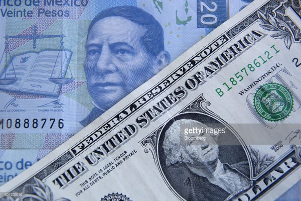 Mexican Peso Climbs To 14 Month High Vs